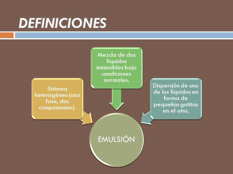 DEFINICIONES EMULSIÓN