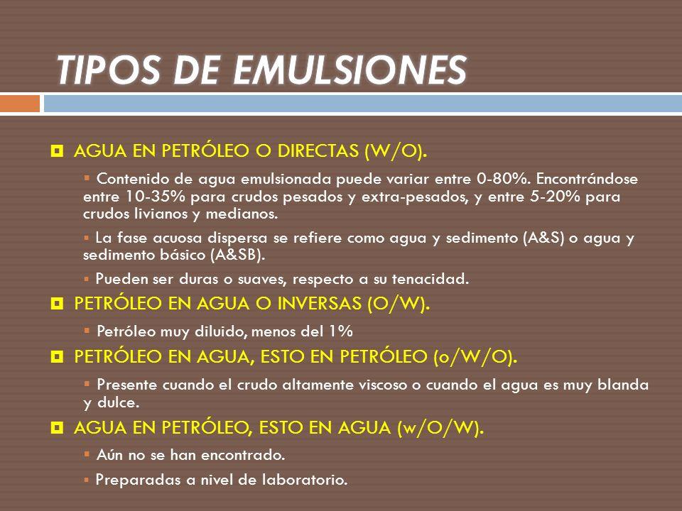 TIPOS DE EMULSIONES AGUA EN PETRÓLEO O DIRECTAS (W/O).