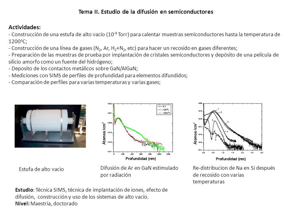 Tema II. Estudio de la difusión en semiconductores