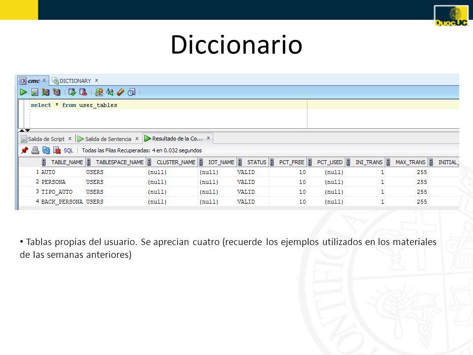 Diccionario Tablas propias del usuario.