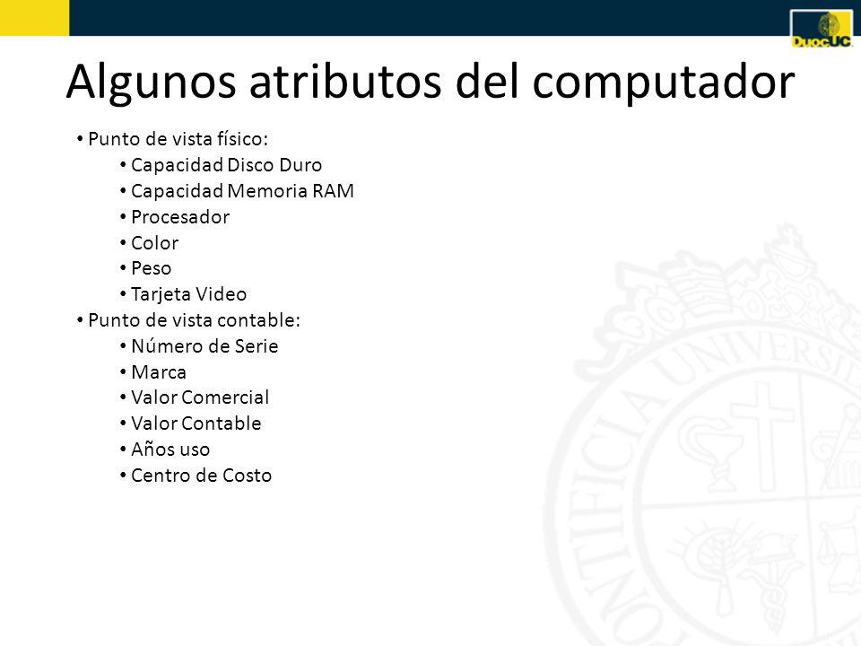 Algunos atributos del computador