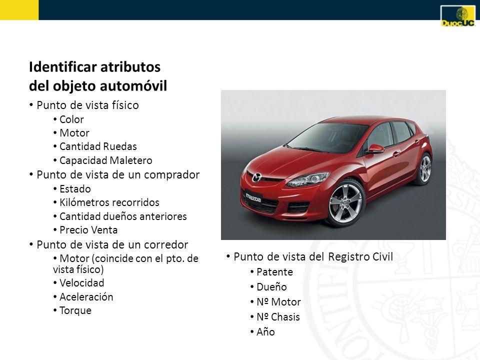 Identificar atributos del objeto automóvil