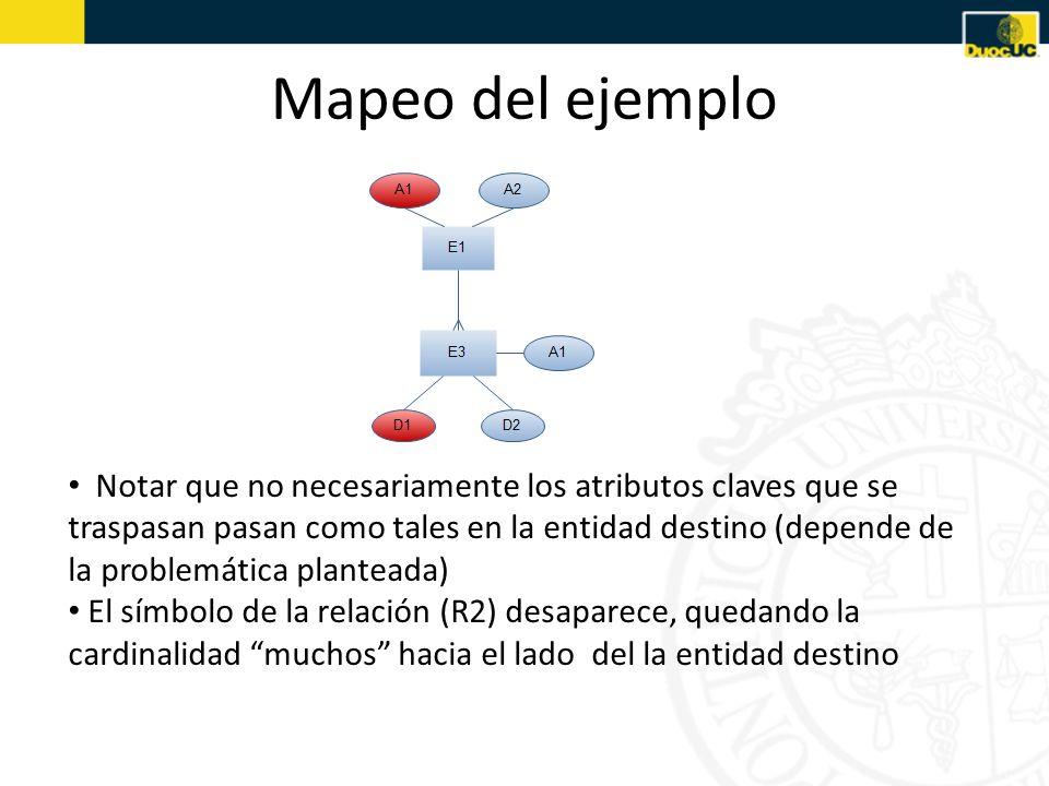 Mapeo del ejemplo