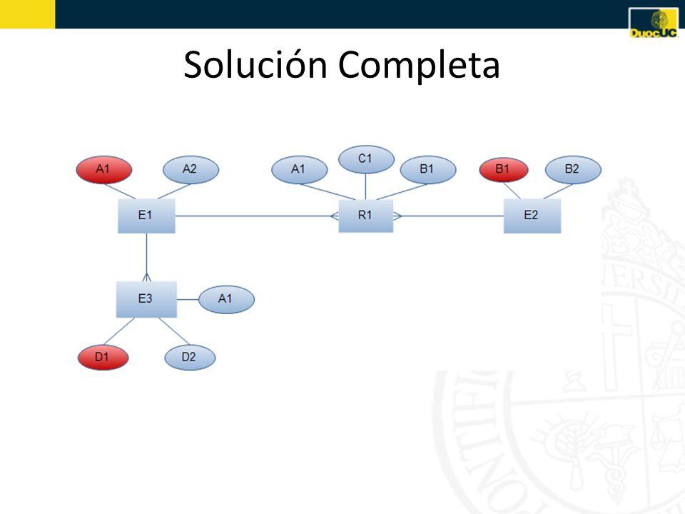 Solución Completa