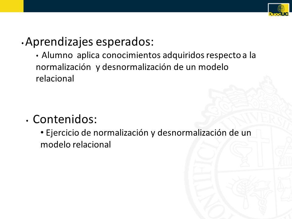Ejercicio de normalización y desnormalización de un modelo relacional