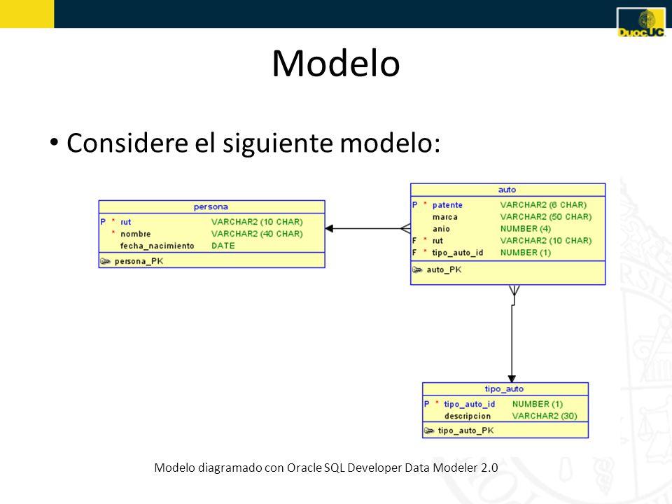 Modelo Considere el siguiente modelo: