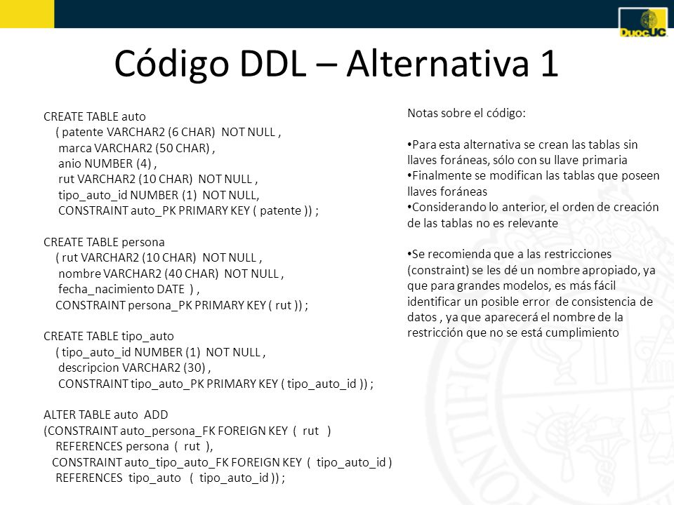 Código DDL – Alternativa 1