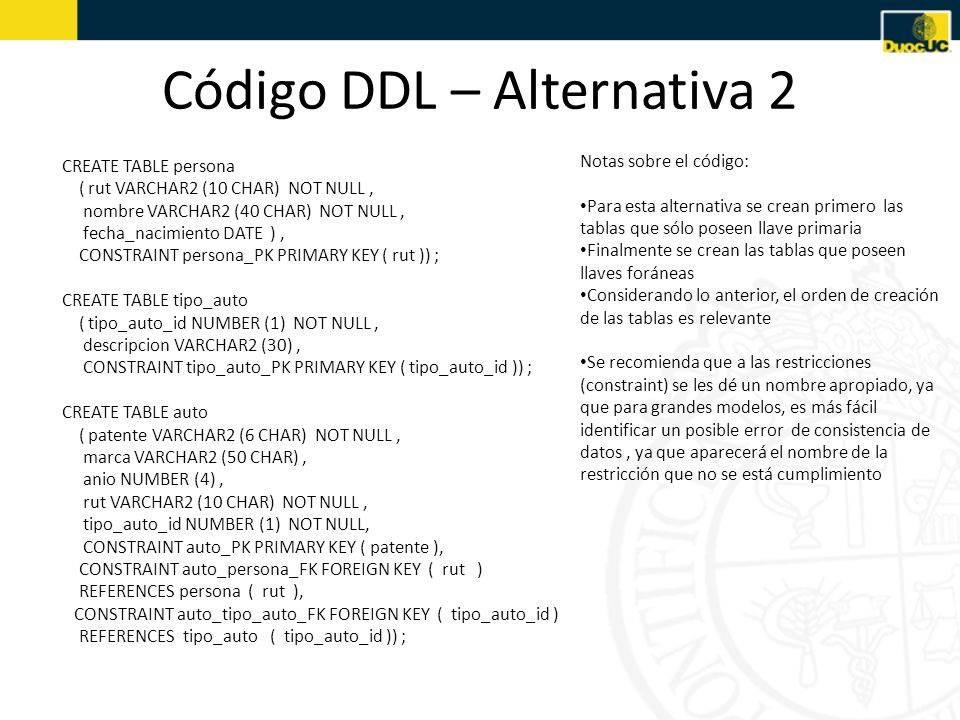 Código DDL – Alternativa 2