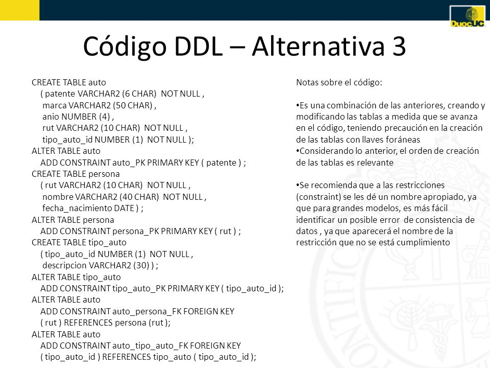 Código DDL – Alternativa 3