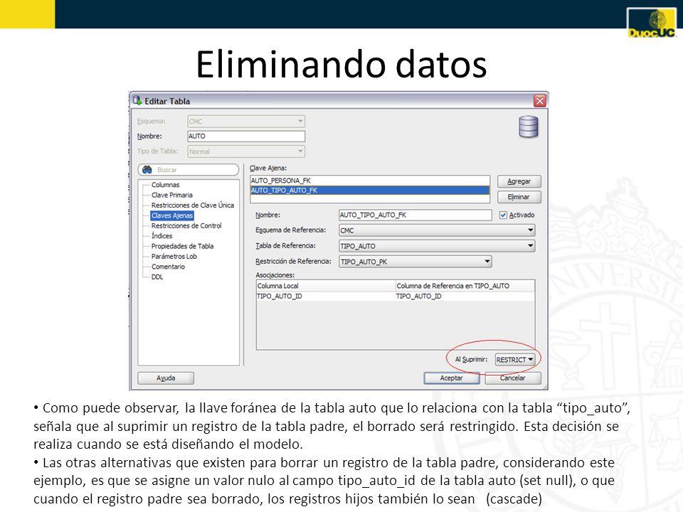 Eliminando datos