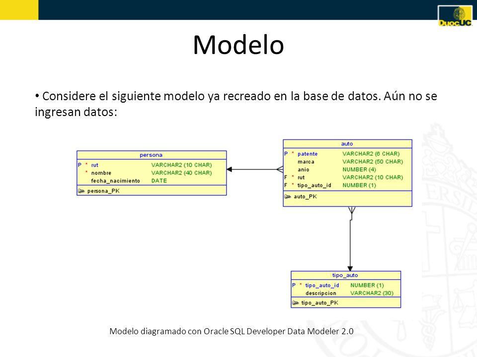 Modelo Considere el siguiente modelo ya recreado en la base de datos. Aún no se ingresan datos: