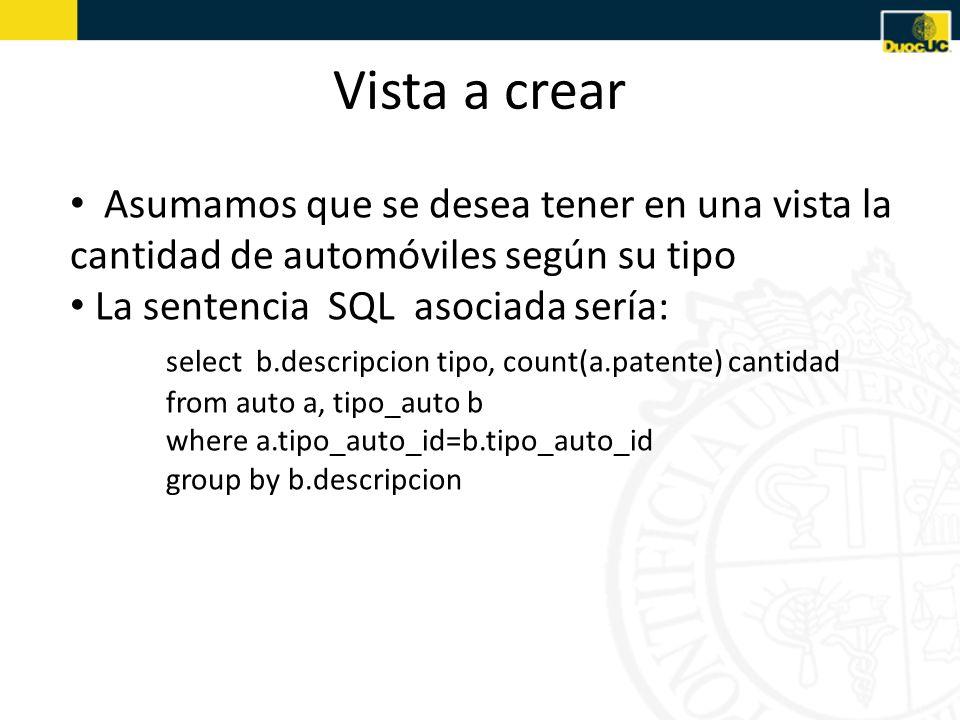 Vista a crearAsumamos que se desea tener en una vista la cantidad de automóviles según su tipo. La sentencia SQL asociada sería: