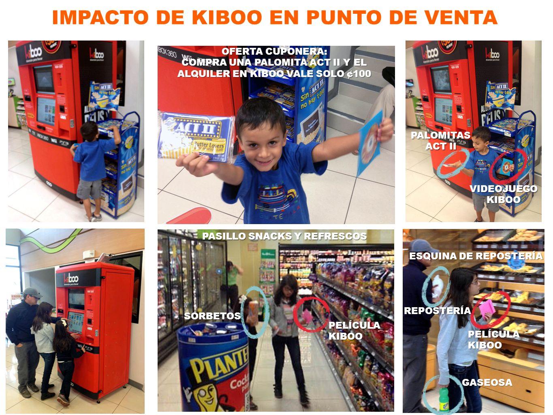 IMPACTO DE KIBOO EN PUNTO DE VENTA