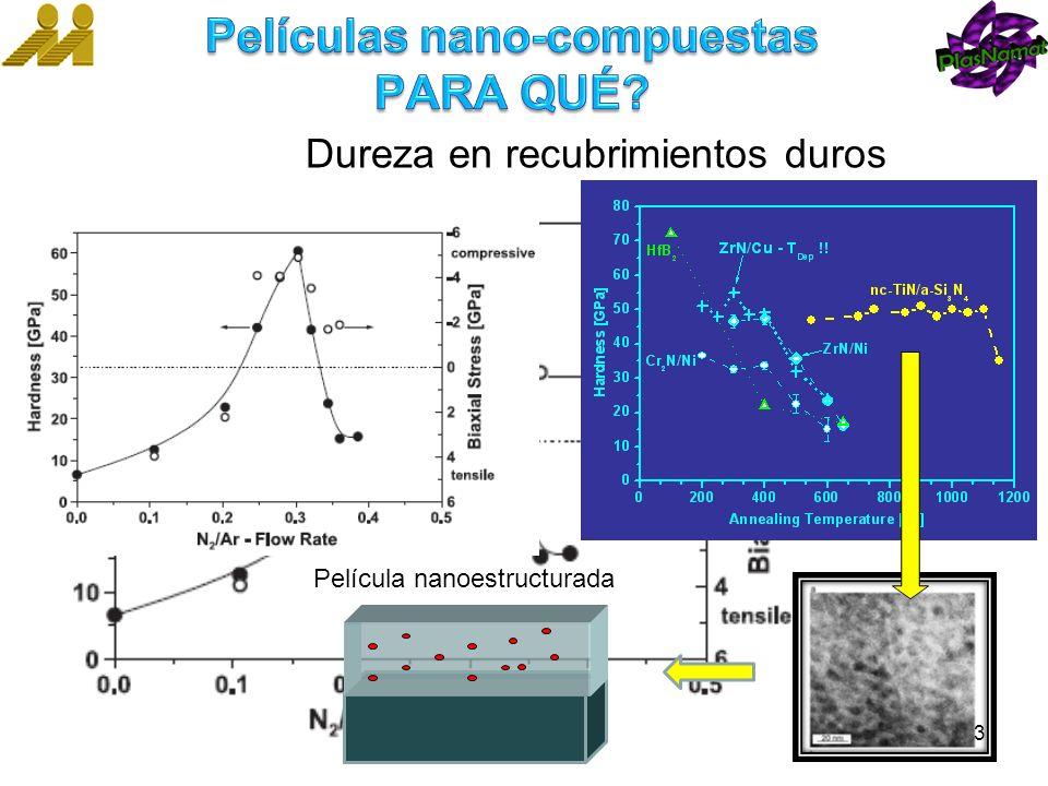 Películas nano-compuestas PARA QUÉ