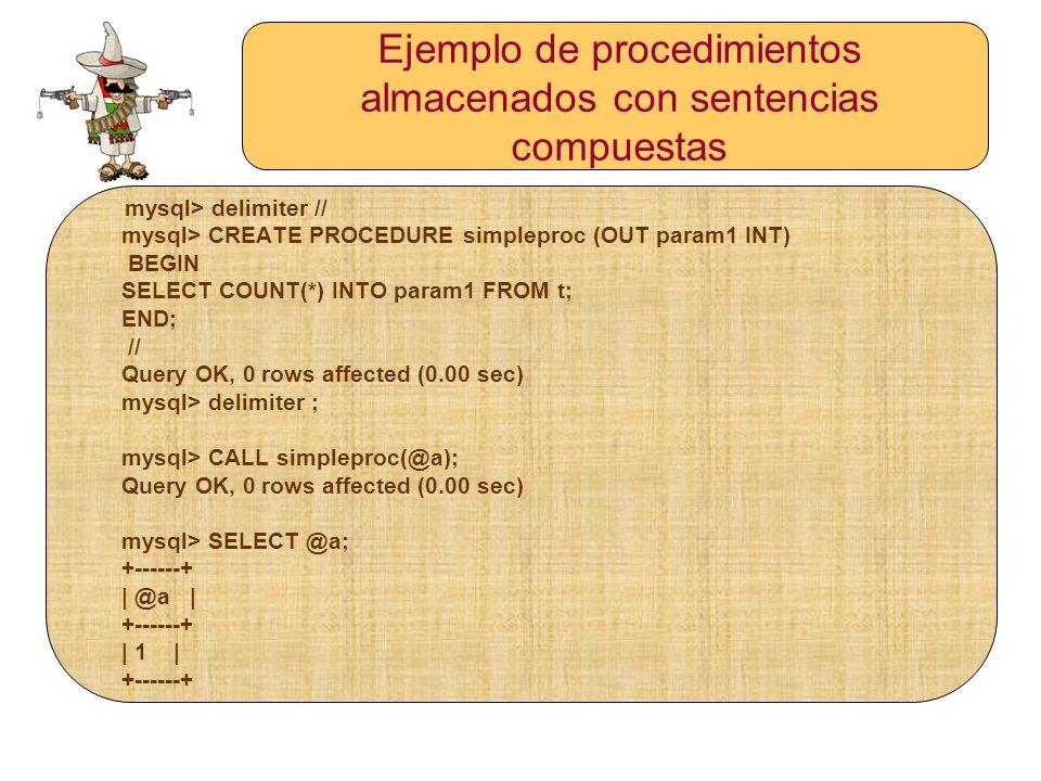Ejemplo de procedimientos almacenados con sentencias compuestas