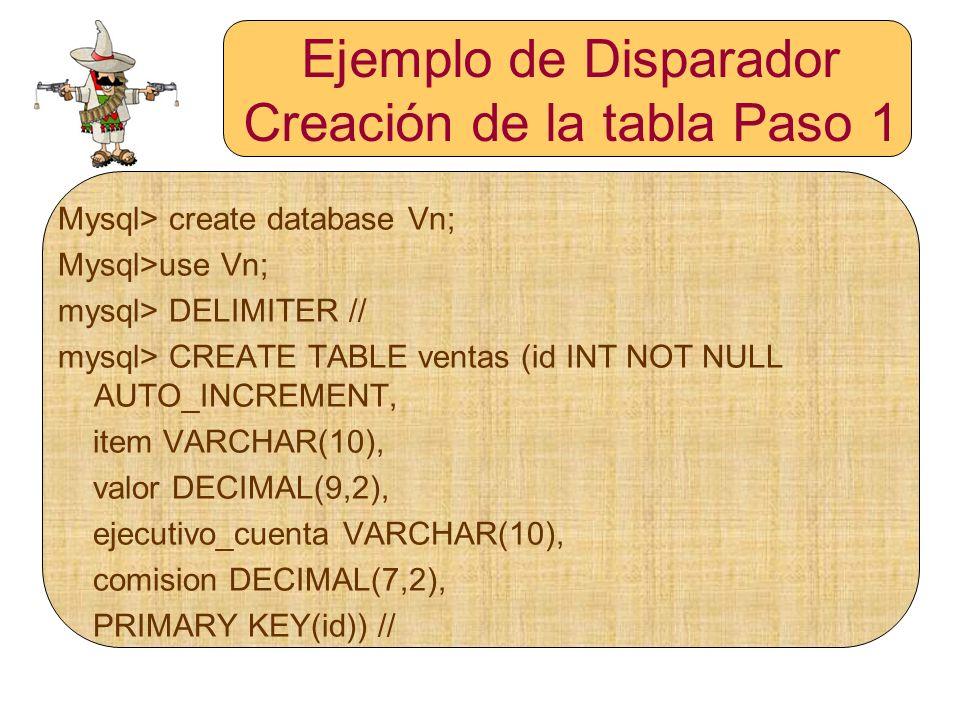 Ejemplo de Disparador Creación de la tabla Paso 1