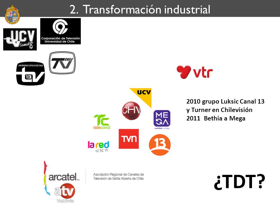 2. Transformación industrial
