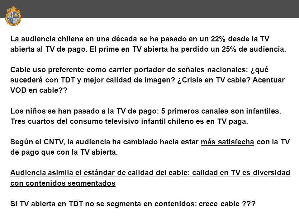 La audiencia chilena en una década se ha pasado en un 22% desde la TV abierta al TV de pago. El prime en TV abierta ha perdido un 25% de audiencia.