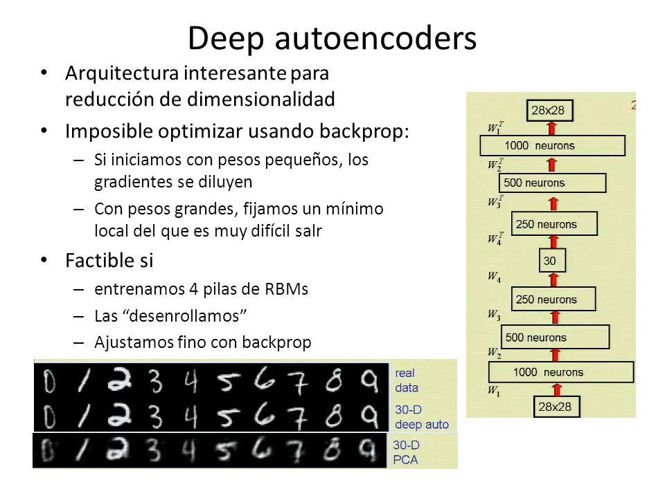 Deep autoencoders Arquitectura interesante para reducción de dimensionalidad. Imposible optimizar usando backprop: