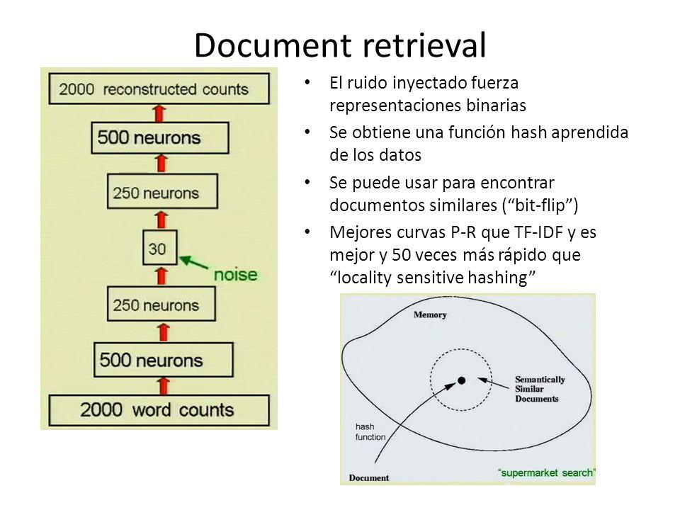 Document retrieval El ruido inyectado fuerza representaciones binarias