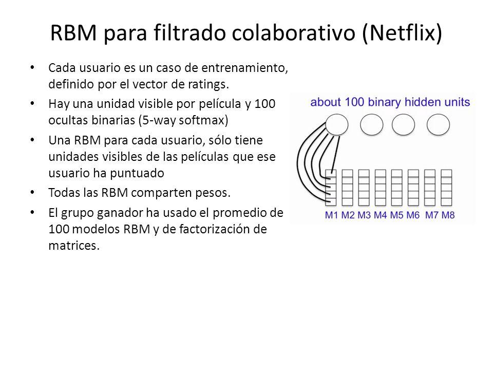 RBM para filtrado colaborativo (Netflix)