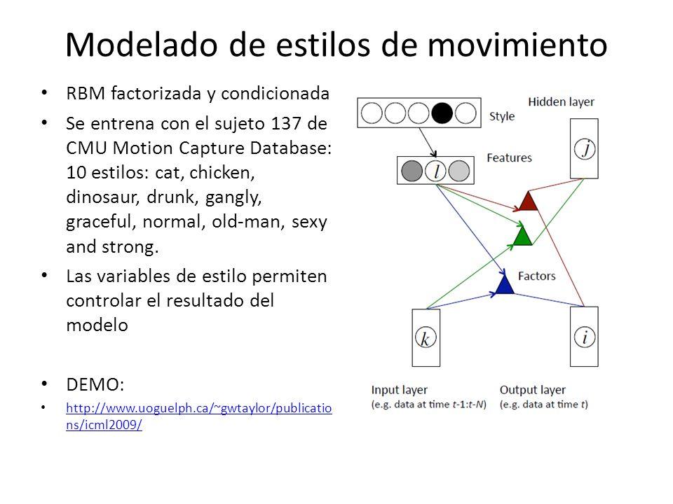 Modelado de estilos de movimiento