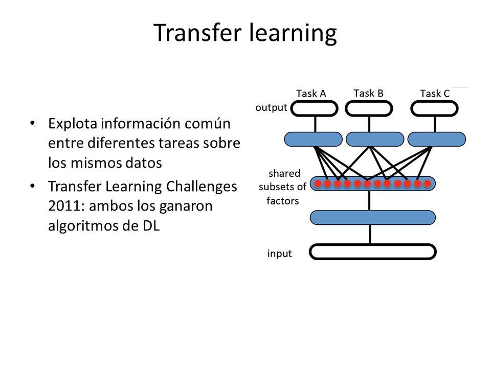 Transfer learning Explota información común entre diferentes tareas sobre los mismos datos.