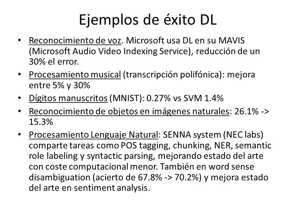 Ejemplos de éxito DL Reconocimiento de voz. Microsoft usa DL en su MAVIS (Microsoft Audio Video Indexing Service), reducción de un 30% el error.