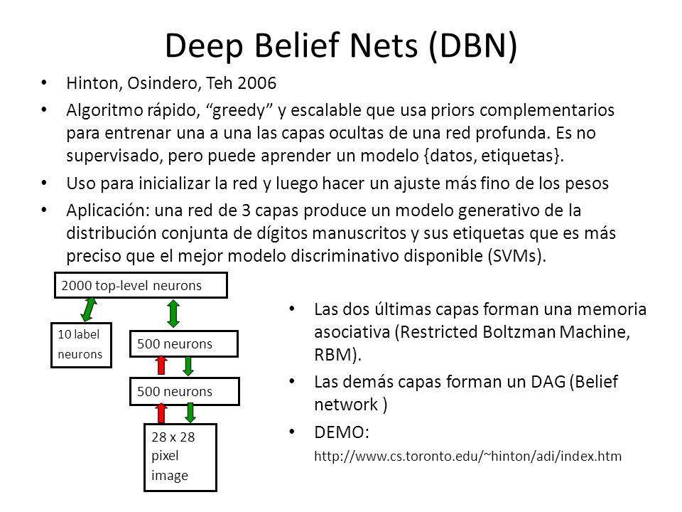 Deep Belief Nets (DBN) Hinton, Osindero, Teh 2006
