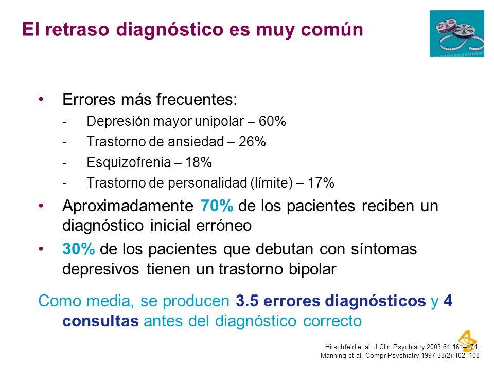 El retraso diagnóstico es muy común