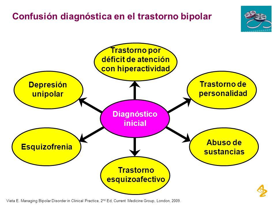 Confusión diagnóstica en el trastorno bipolar