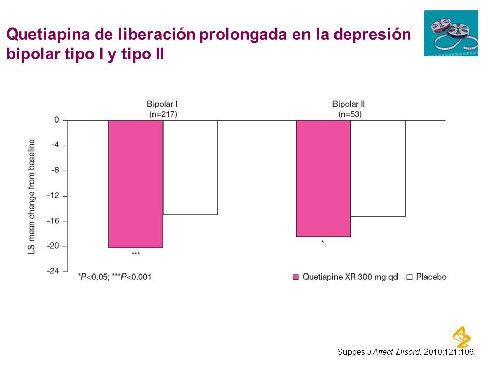 Quetiapina de liberación prolongada en la depresión bipolar tipo I y tipo II