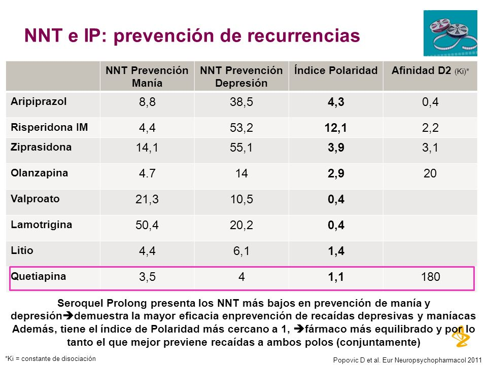 NNT e IP: prevención de recurrencias