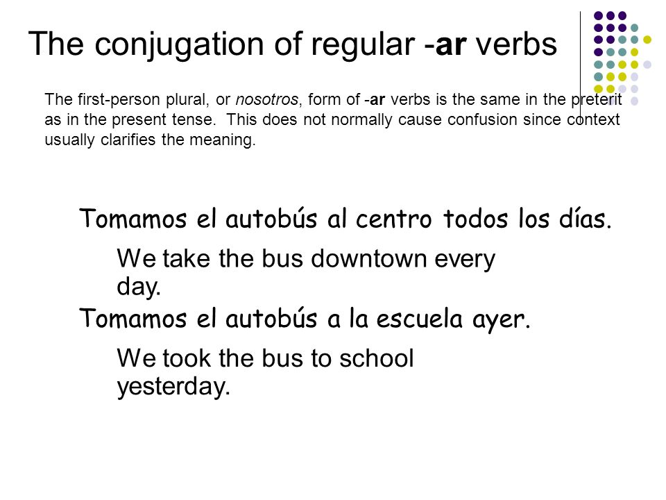 The conjugation of regular -ar verbs