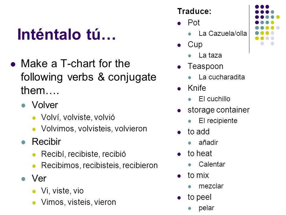 Inténtalo tú… Traduce: Pot. La Cazuela/olla. Cup. La taza. Teaspoon. La cucharadita. Knife. El cuchillo.
