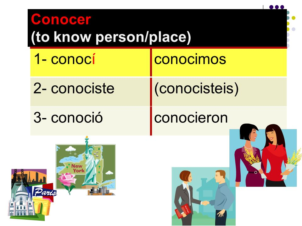 Conocer (to know person/place)