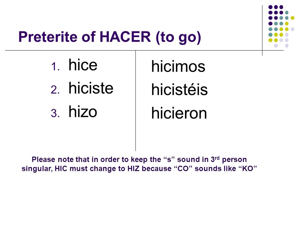 Preterite of HACER (to go)