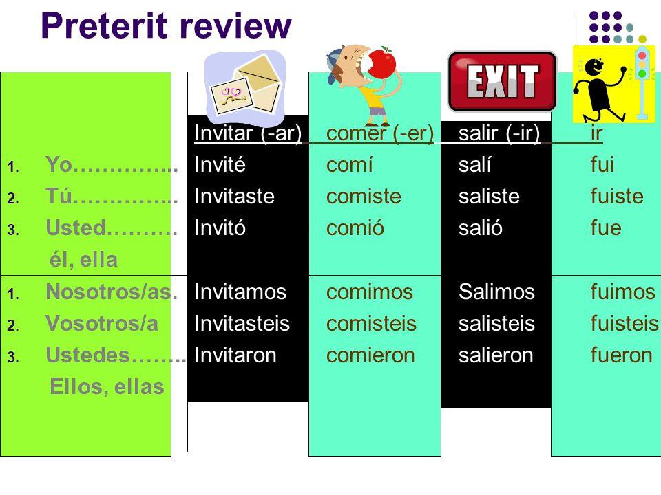 Preterit review Yo…………... Tú…………... Usted………. él, ella Nosotros/as.