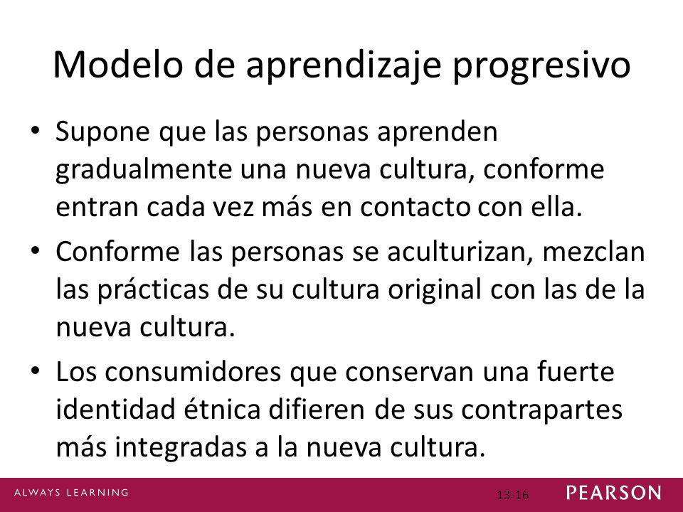 Modelo de aprendizaje progresivo