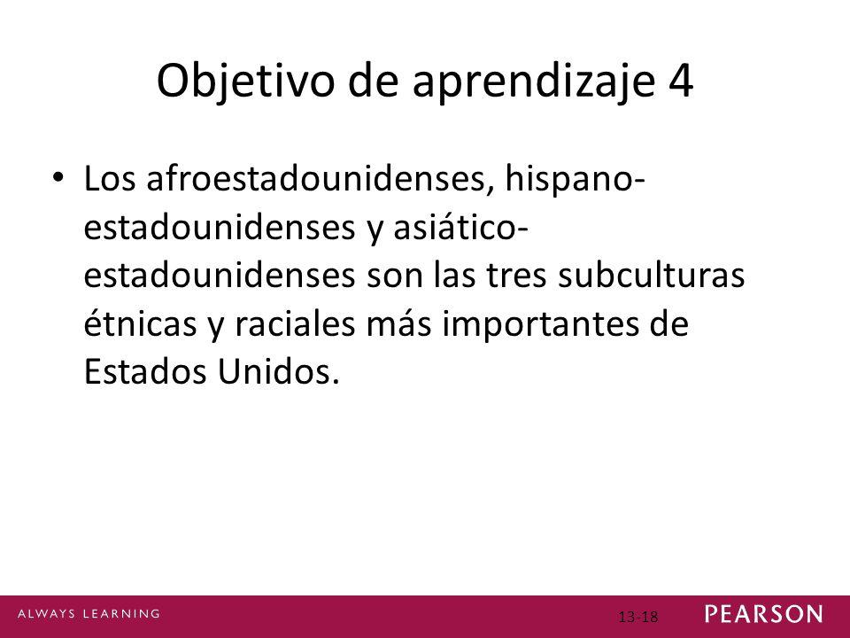 Objetivo de aprendizaje 4