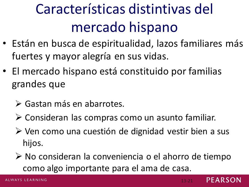Características distintivas del mercado hispano