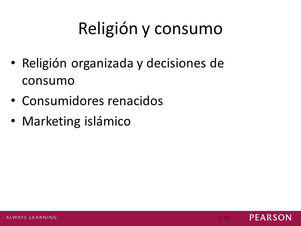 Religión y consumo Religión organizada y decisiones de consumo