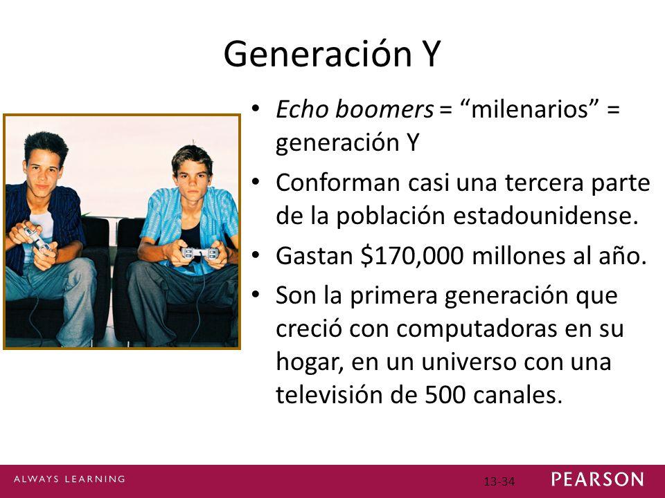 Generación Y Echo boomers = milenarios = generación Y