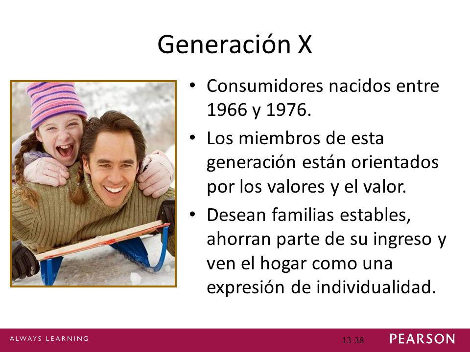 Generación X Consumidores nacidos entre 1966 y 1976.