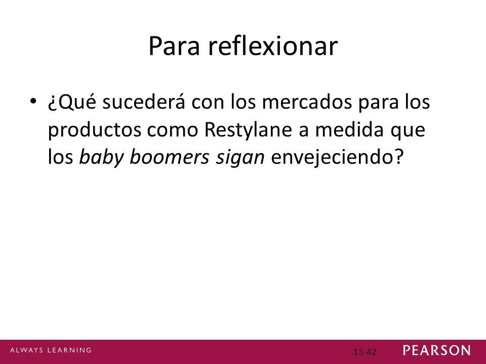 Para reflexionar ¿Qué sucederá con los mercados para los productos como Restylane a medida que los baby boomers sigan envejeciendo
