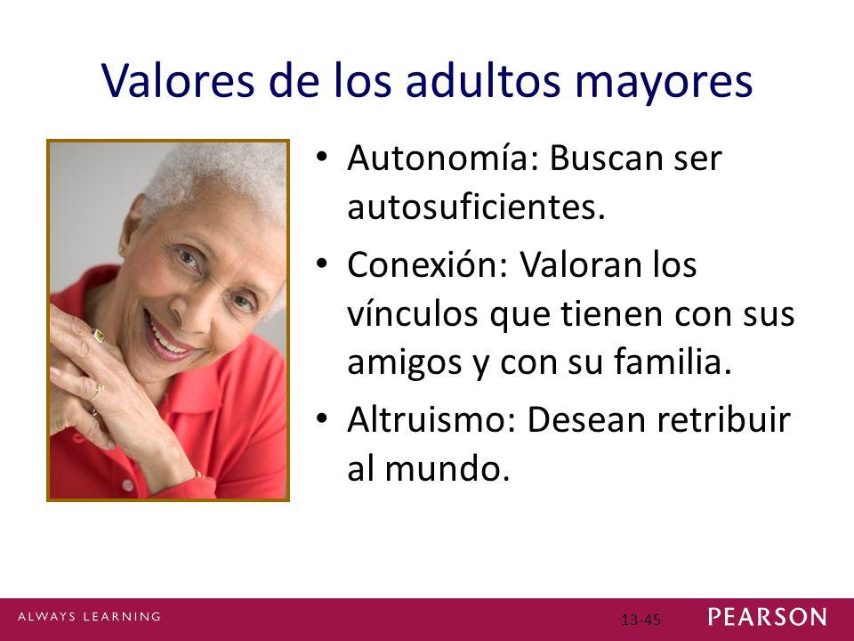Valores de los adultos mayores