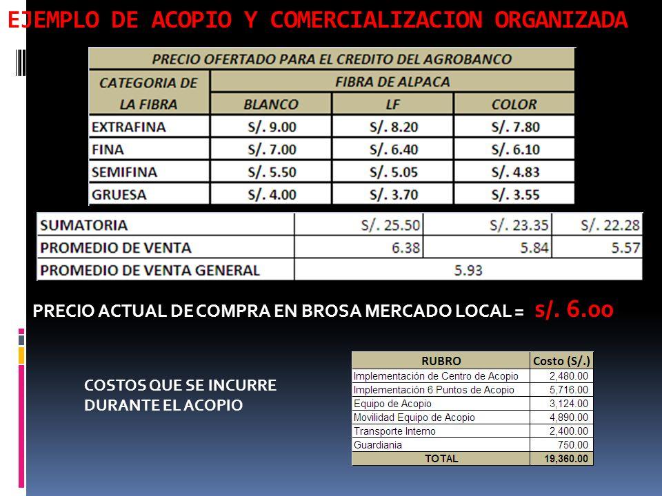 EJEMPLO DE ACOPIO Y COMERCIALIZACION ORGANIZADA