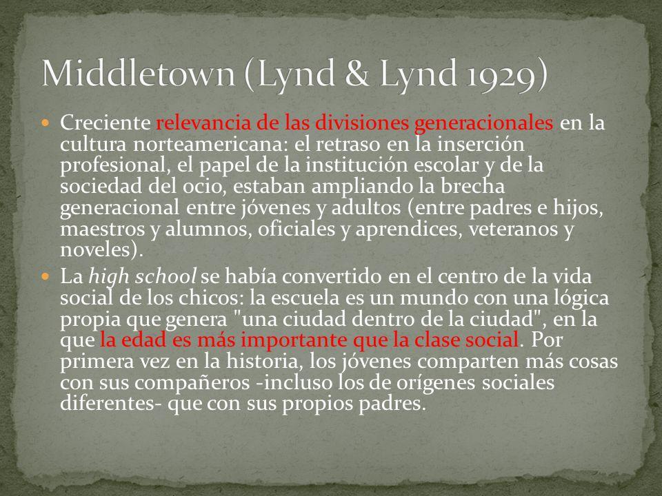 Middletown (Lynd & Lynd 1929)