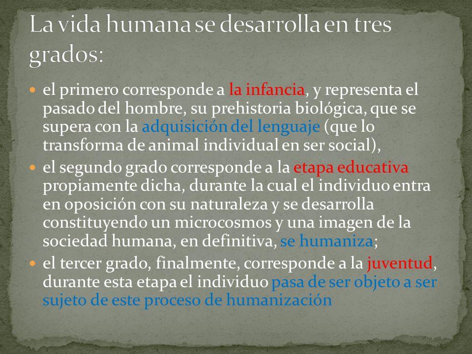 La vida humana se desarrolla en tres grados:
