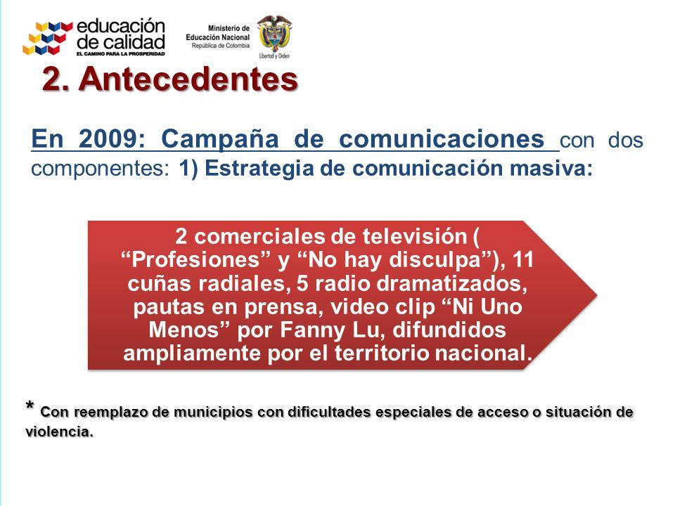 2. Antecedentes En 2009: Campaña de comunicaciones con dos componentes: 1) Estrategia de comunicación masiva: